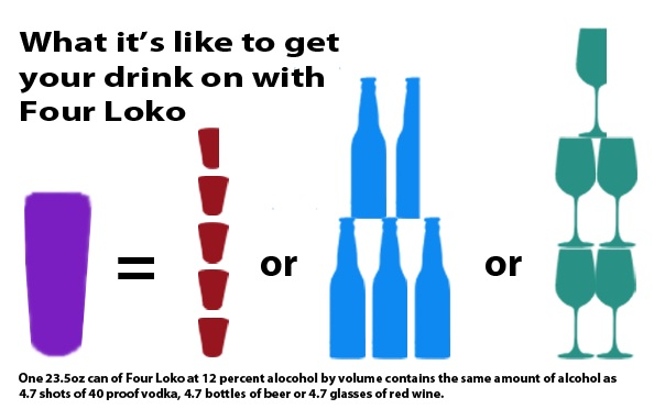Blood Alcohol Level Equivalent To Drinks